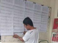 Bawaslu Temukan 8 WNA di Jateng Masuk DPT